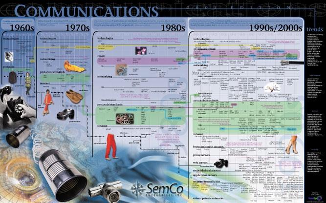 10communication